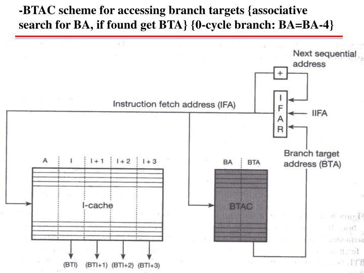 -BTAC scheme for accessing branch targets {associative search for BA, if found get BTA} {0-cycle branch: BA=BA-4}