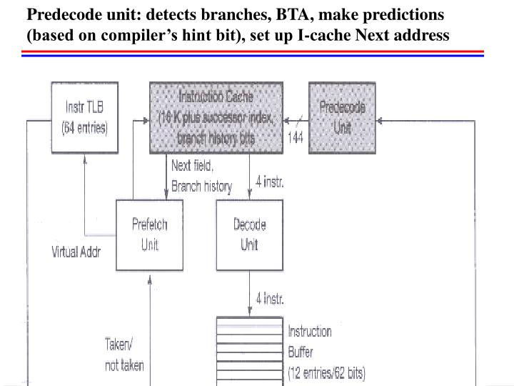 Predecode unit: detects branches, BTA, make predictions (based on compiler's hint bit), set up I-cache Next address