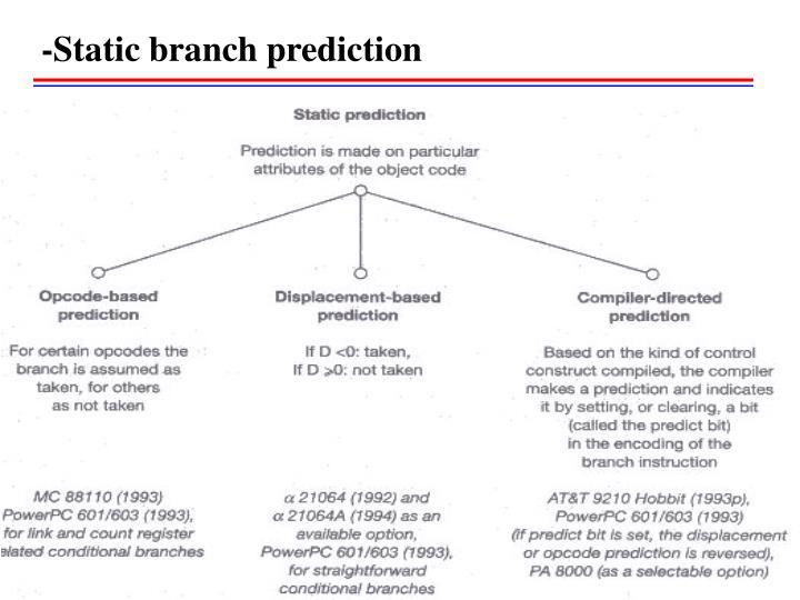 -Static branch prediction