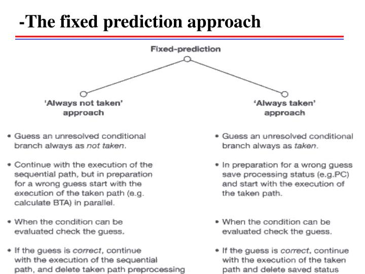 -The fixed prediction approach