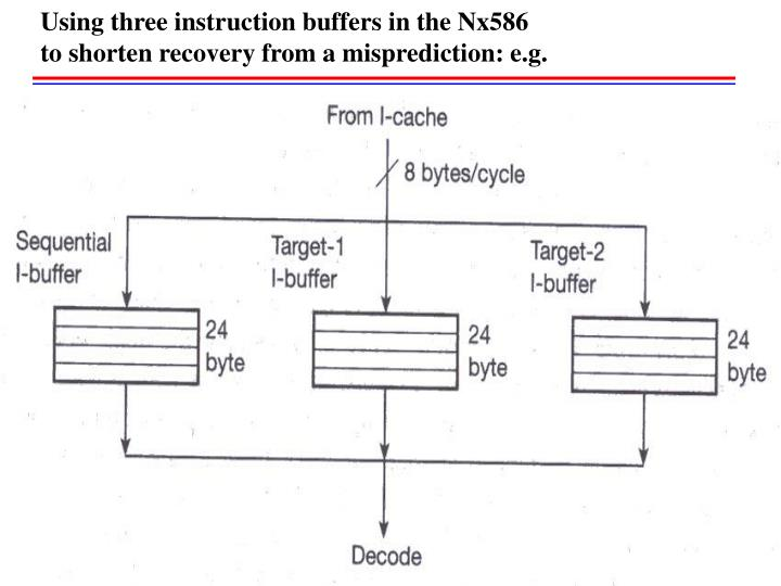 Using three instruction buffers in the Nx586