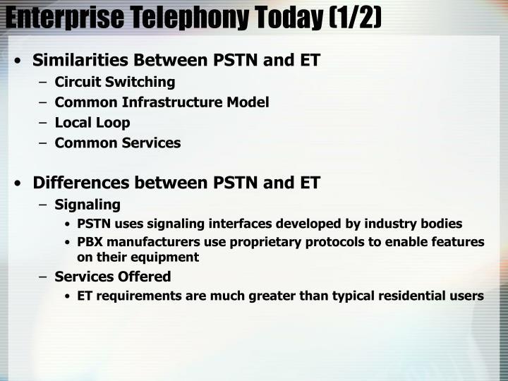 Enterprise Telephony Today (1/2)