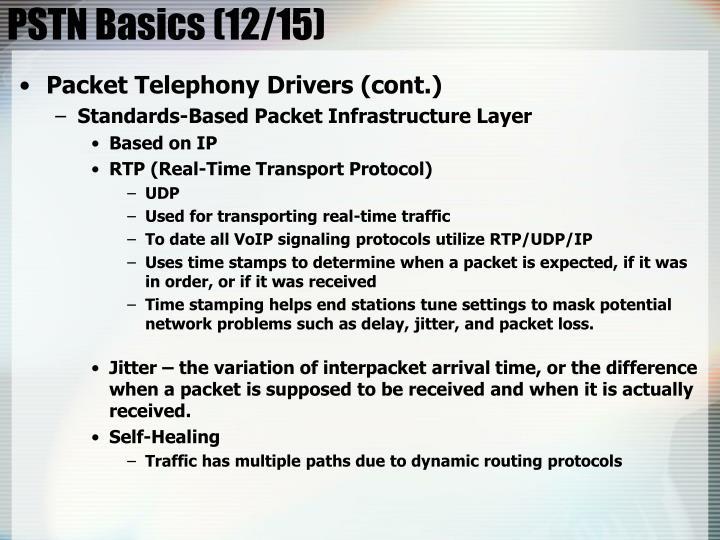 PSTN Basics (12/15)