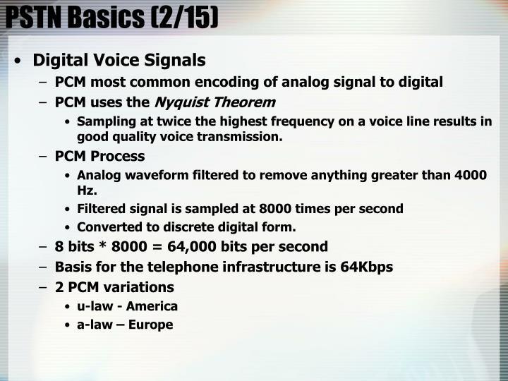 PSTN Basics (2/15)