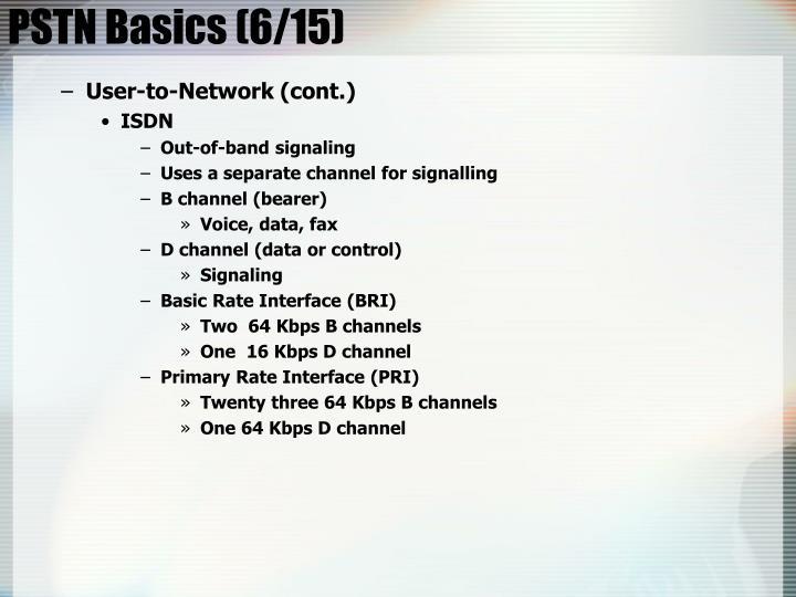 PSTN Basics (6/15)