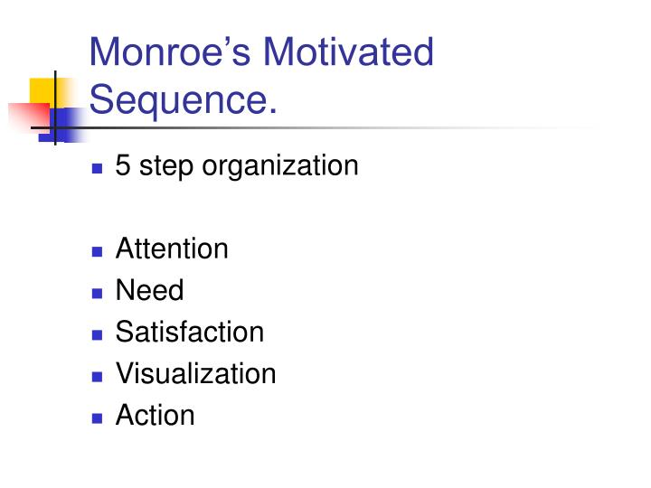 Monroe's Motivated Sequence.