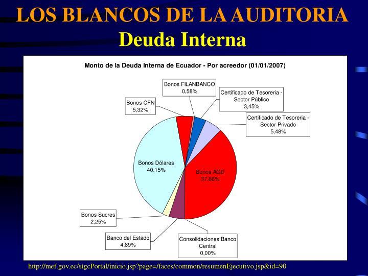 LOS BLANCOS DE LA AUDITORIA