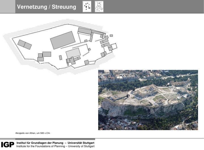 Vernetzung / Streuung