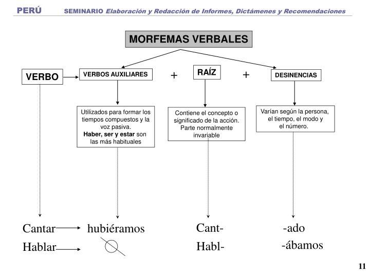 MORFEMAS VERBALES