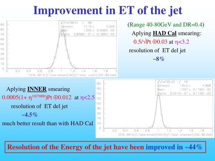 Improvement in ET of the jet