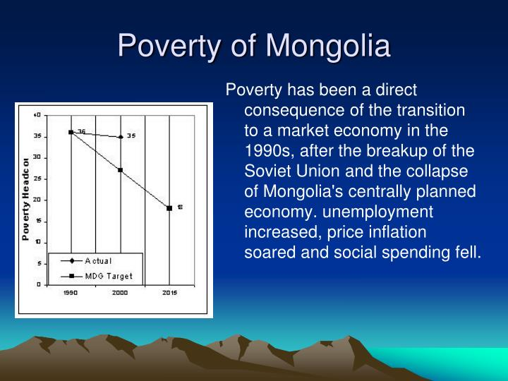 Poverty of Mongolia