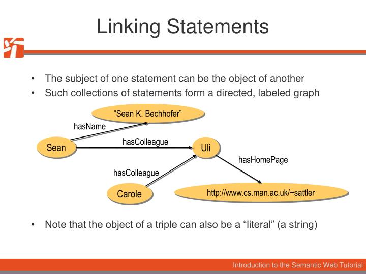 Linking Statements