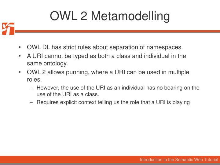 OWL 2 Metamodelling