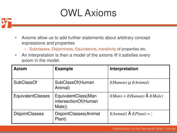 OWL Axioms