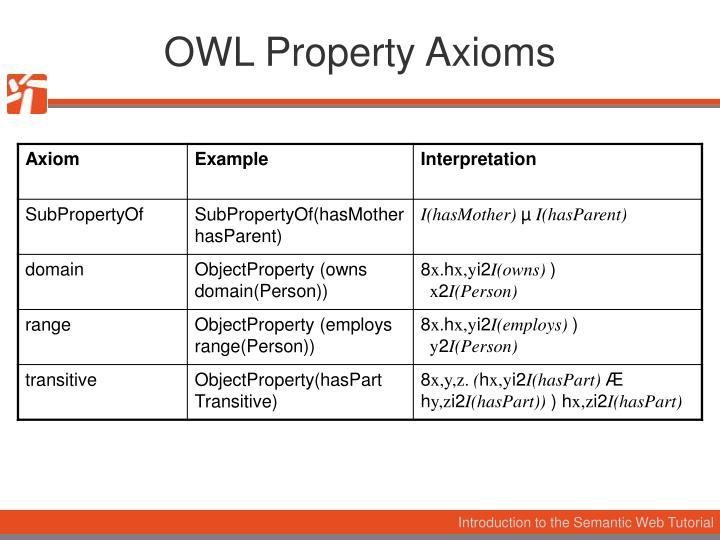 OWL Property Axioms