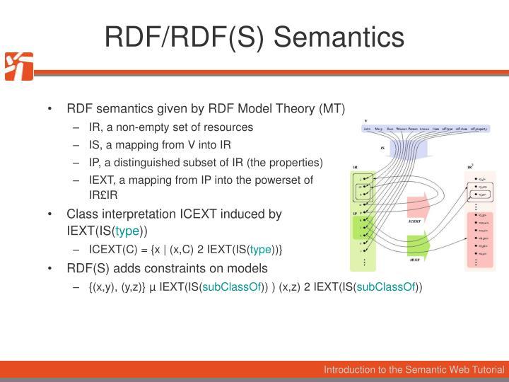 RDF/RDF(S) Semantics