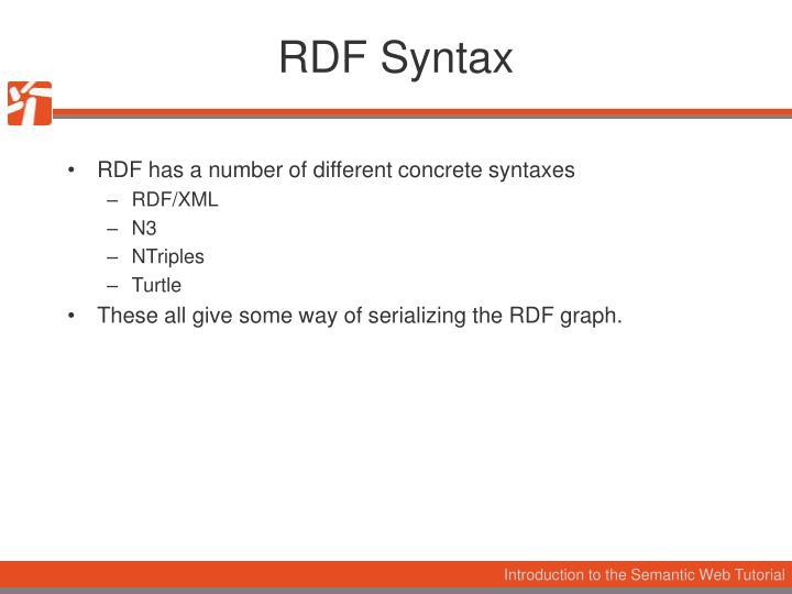 RDF Syntax