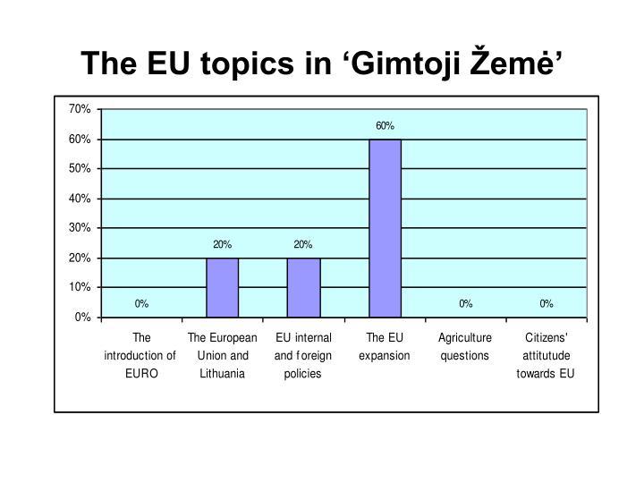 The EU topics in 'Gimtoji
