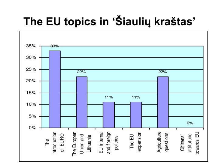 The EU topics in 'Šiaulių kraštas'