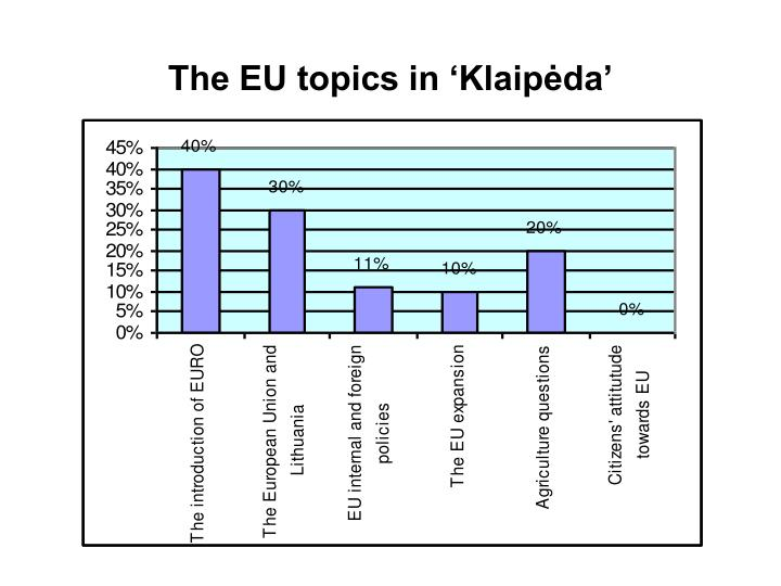The EU topics in 'Klaip