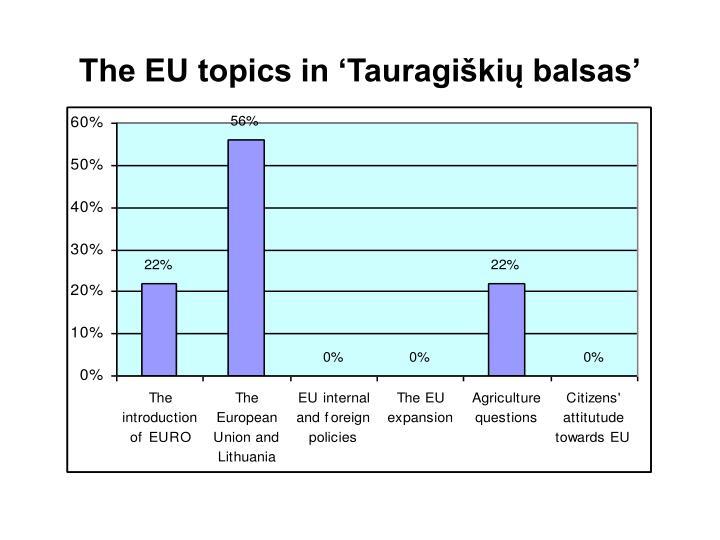 The EU topics in '