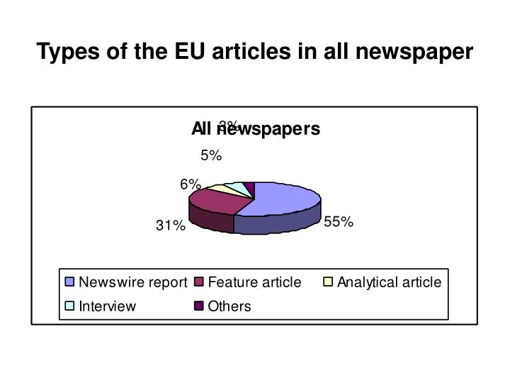 Types of the EU articles in all newspaper