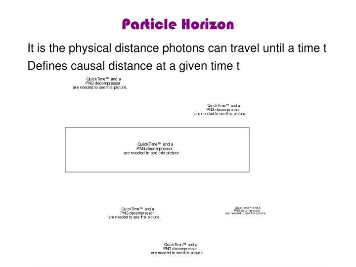 It is the physical distance photons can travel until a time t
