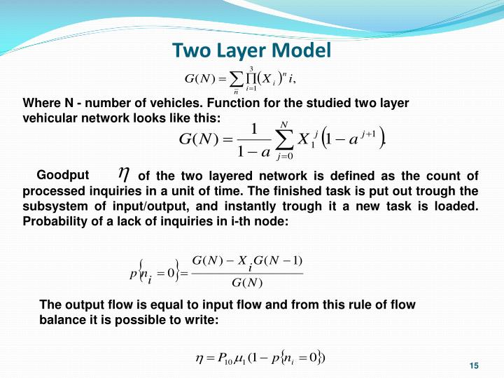 Two Layer Model