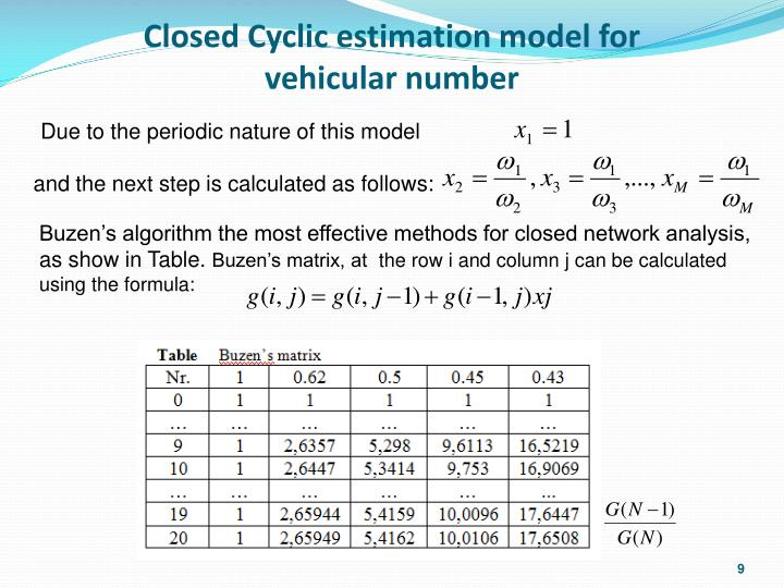 Closed Cyclic estimation model for vehicular number