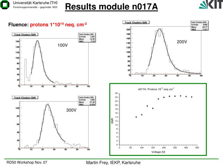 Results module n017A