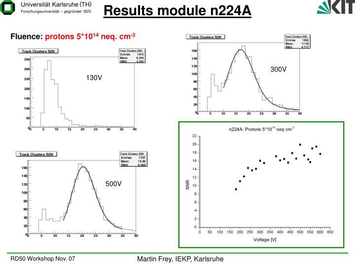 Results module n224A