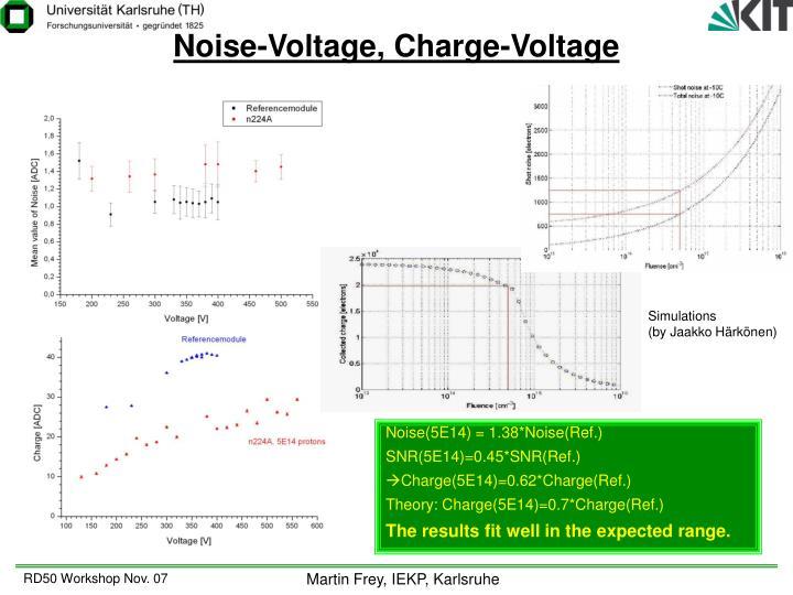 Noise-Voltage, Charge-Voltage