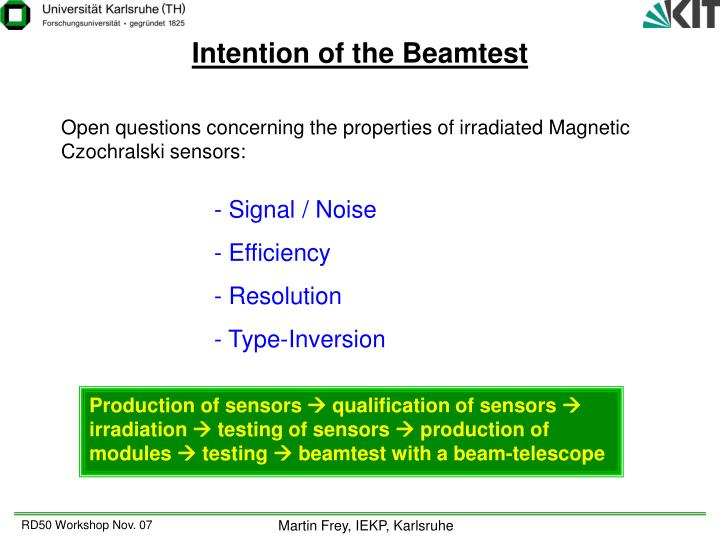 Intention of the Beamtest