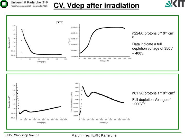 CV, Vdep after irradiation
