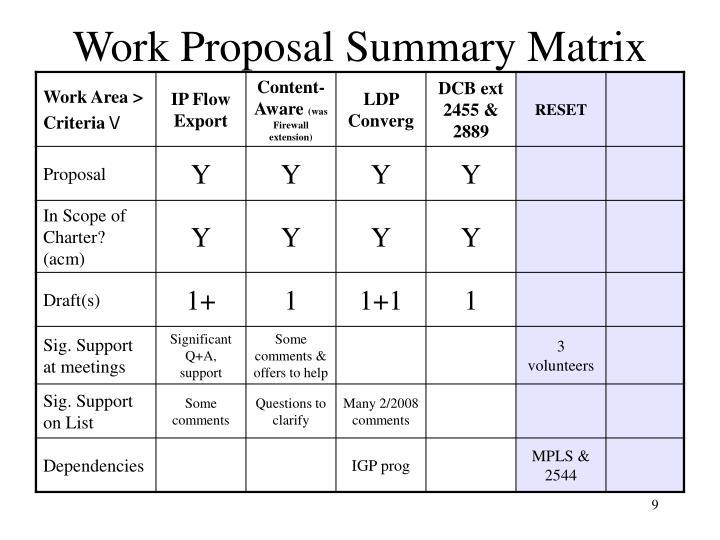 Work Proposal Summary Matrix