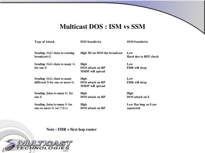 Multicast DOS : ISM vs SSM