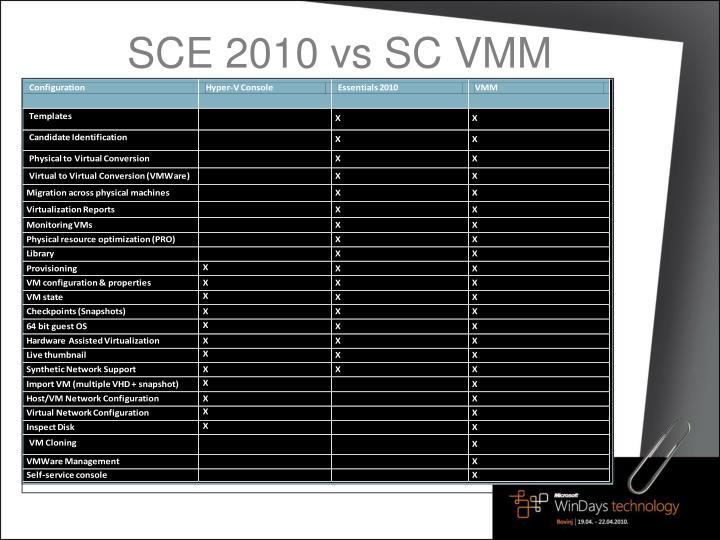 SCE 2010 vs SC VMM