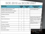 sce 2010 vs scom 2007