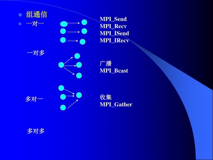 MPI_Send