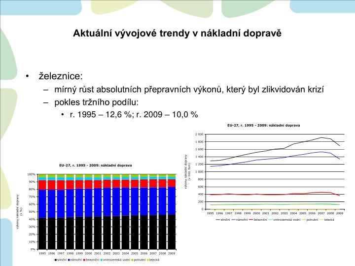 Aktuální vývojové trendy v nákladní dopravě