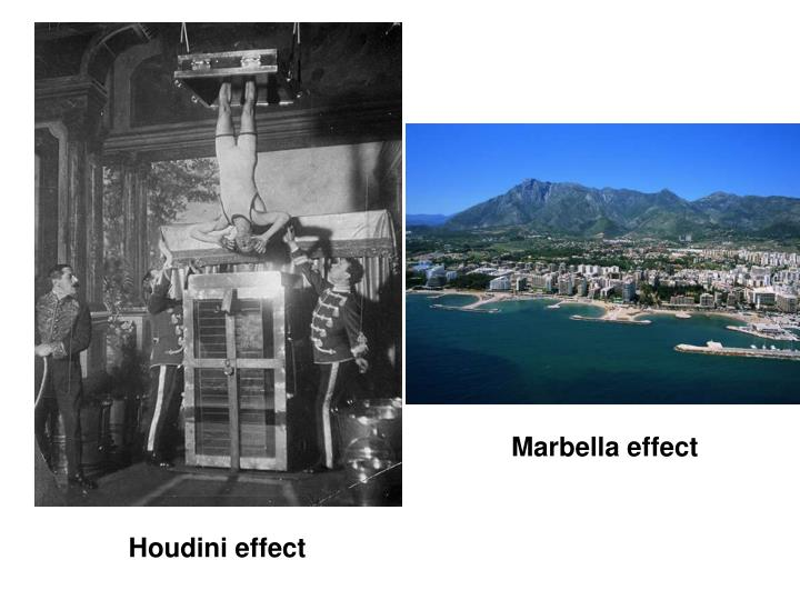 Marbella effect