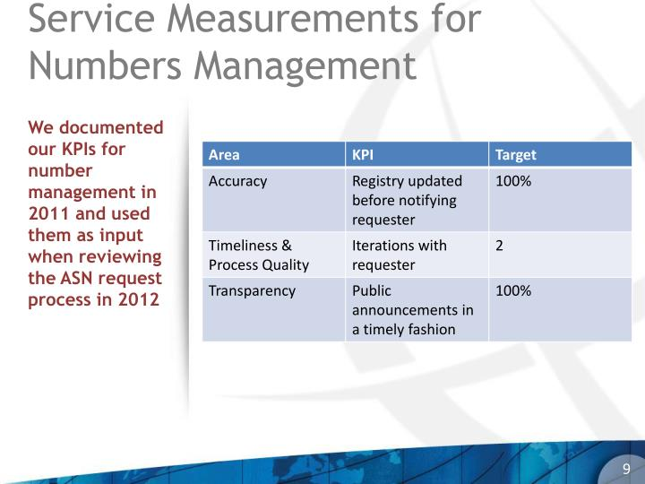 Service Measurements for Numbers Management