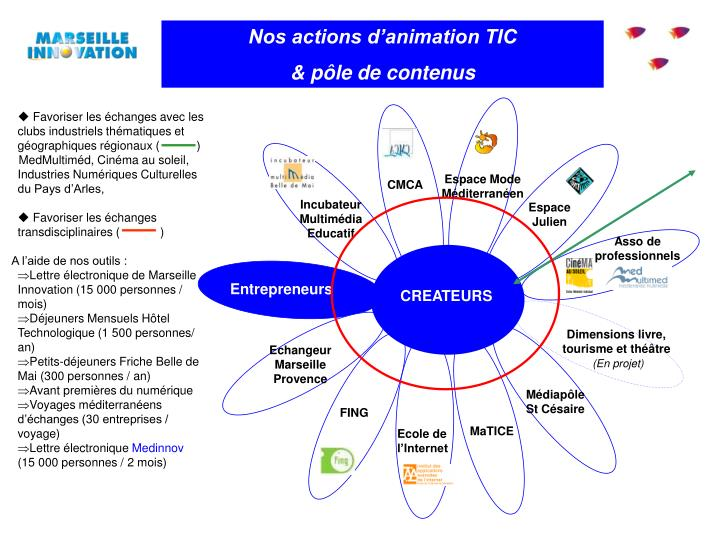Nos actions d'animation TIC