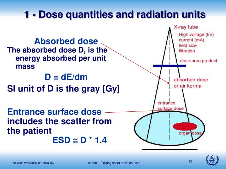 1 - Dose quantities and radiation units