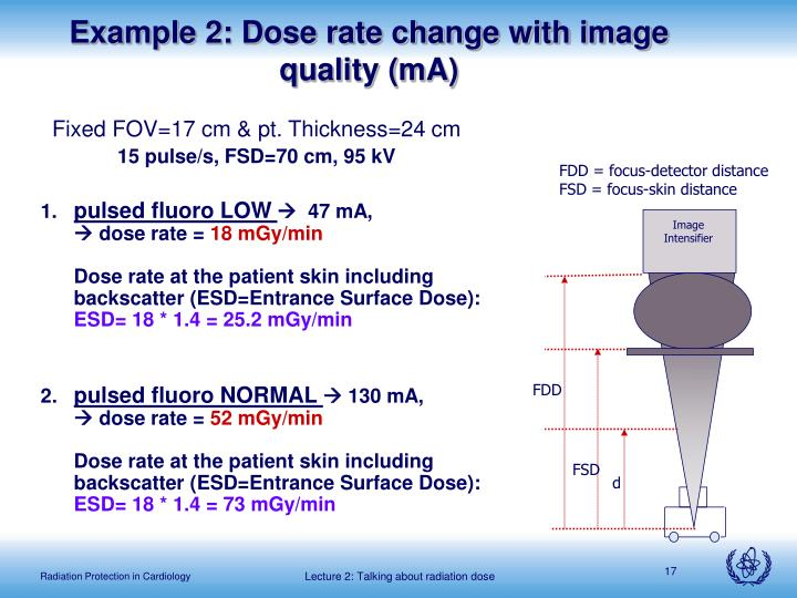 Example 2: Dose rate change with image quality (mA)