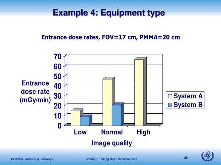 Example 4: Equipment type