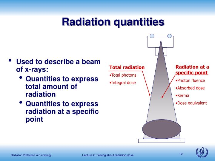 Radiation quantities
