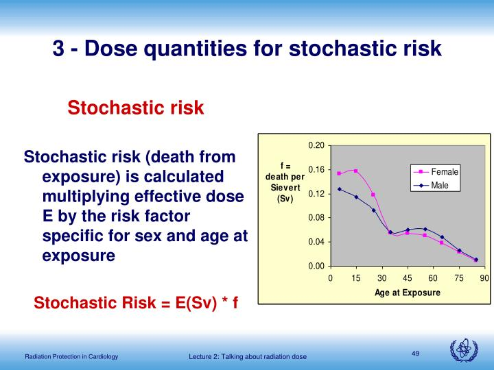 3 - Dose quantities for stochastic risk