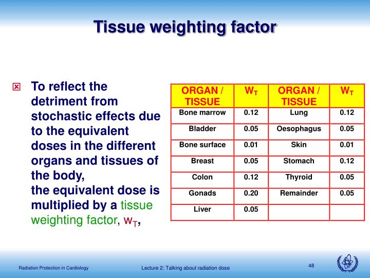 Tissue weighting factor