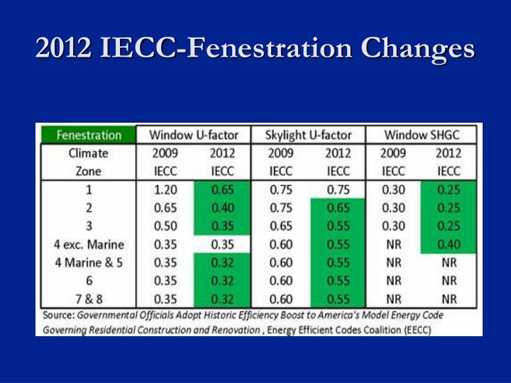 2012 IECC-Fenestration Changes